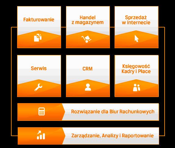 Gazeta Prawna COMARCH ERP OPTIMA Darmowy system do prowadzenia firmy, księgowości,magazynu , darmowy program do faktur- Pomoc w konfiguracji
